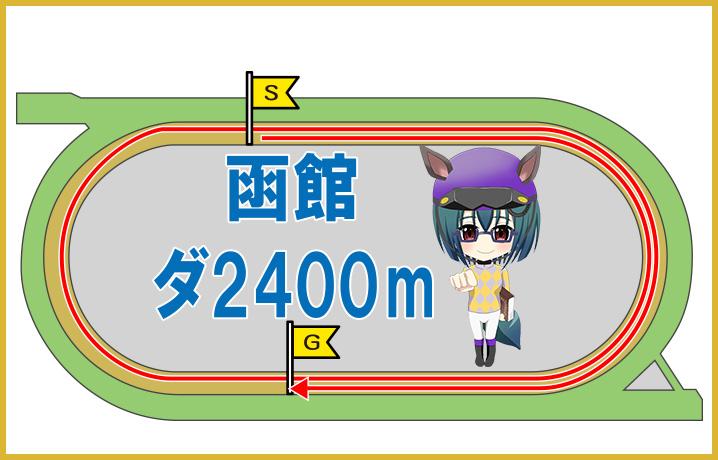 函館ダート2400m