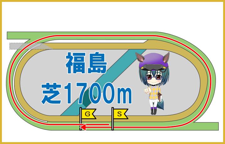 福島ダート2400m