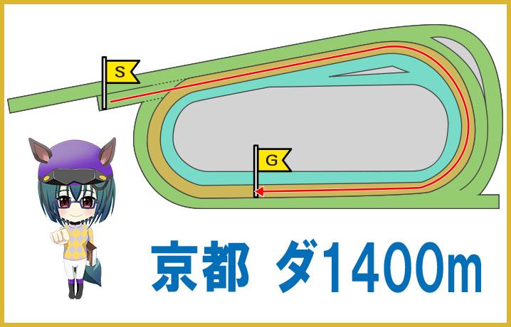 京都ダート1900m