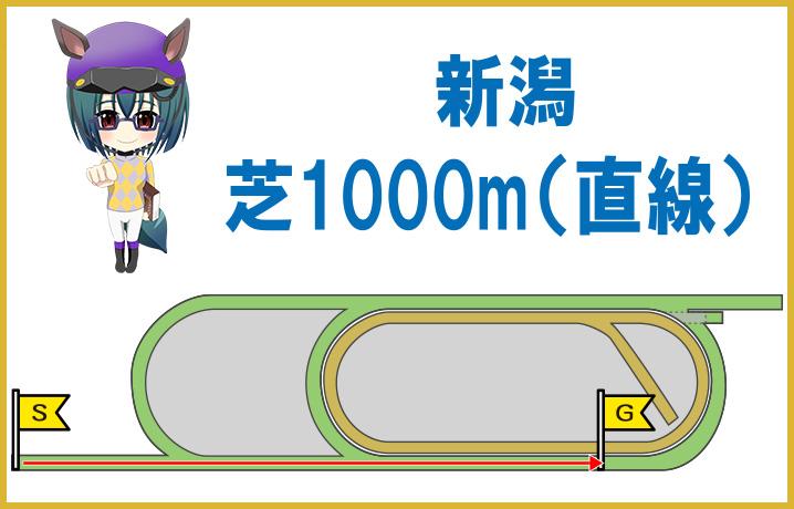新潟ダート1800m