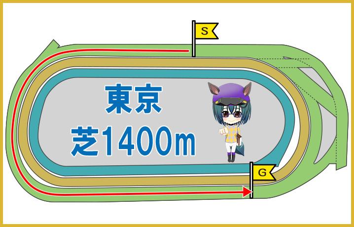東京ダート2400m
