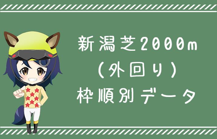 (データ分析)札幌芝1200m枠順別データ
