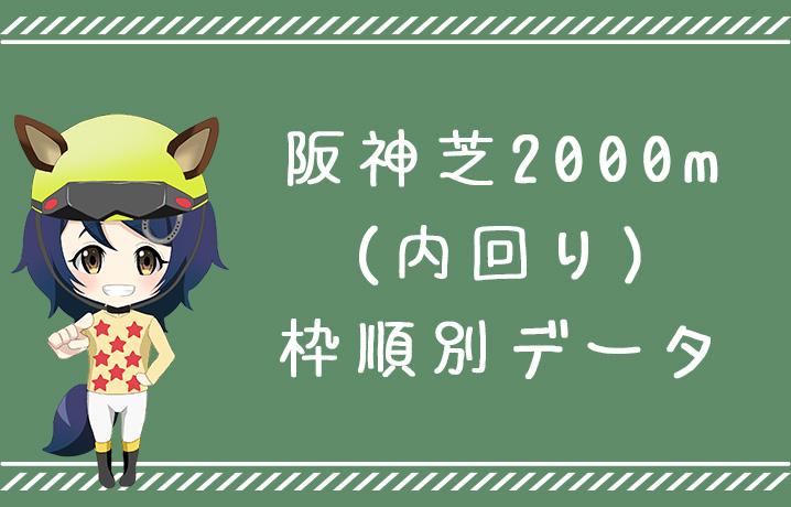 (データ分析)阪神芝2000m内回り枠順別データ