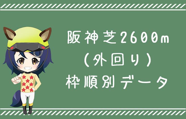 (データ分析)阪神芝2600m外回り枠順別データ