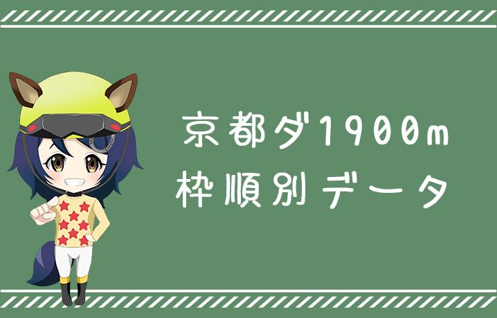 (データ分析)京都ダート1900m枠順別データ