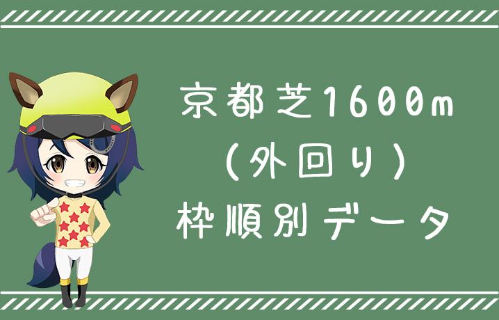 (データ分析)京都芝1600m外回り枠順別データ