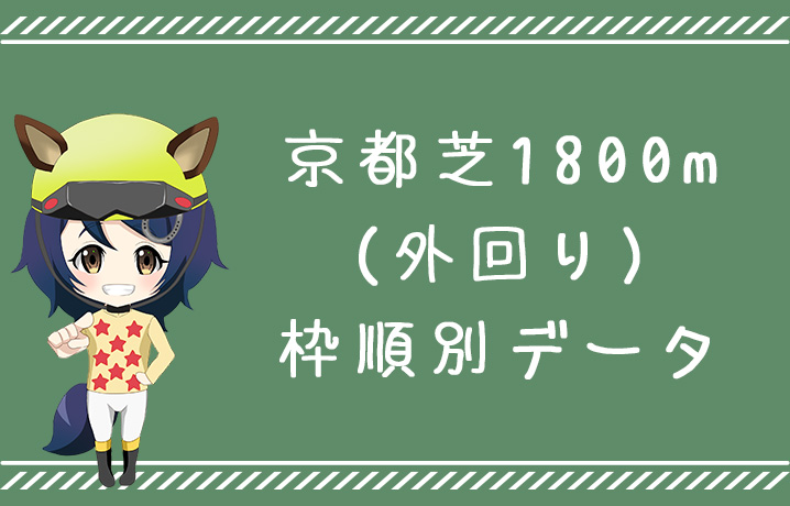 (データ分析)京都芝1800m外回り枠順別データ