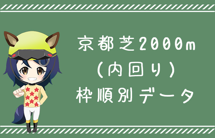 (データ分析)京都芝2000m内回り枠順別データ