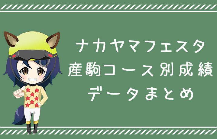 (データ分析)ナカヤマフェスタ産駒コース別成績データ