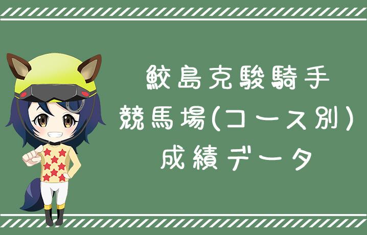 駿 鮫島 克